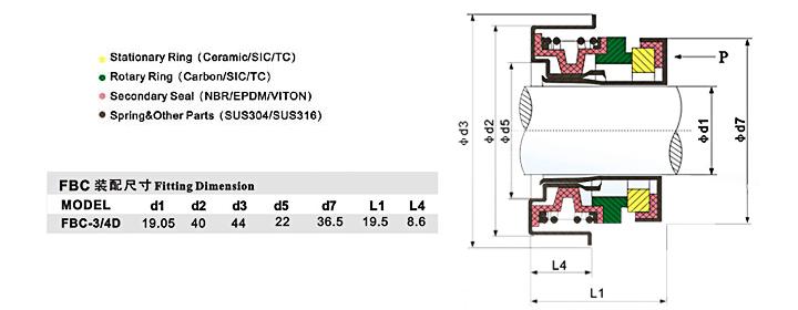 FBC-Type-Drawing